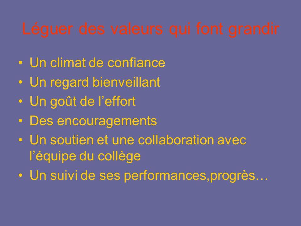 Léguer des valeurs qui font grandir Un climat de confiance Un regard bienveillant Un goût de leffort Des encouragements Un soutien et une collaboratio