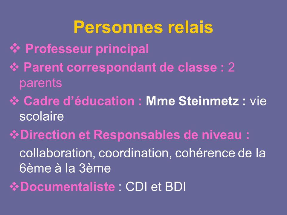Personnes relais Professeur principal Parent correspondant de classe : 2 parents Cadre déducation : Mme Steinmetz : vie scolaire Direction et Responsa