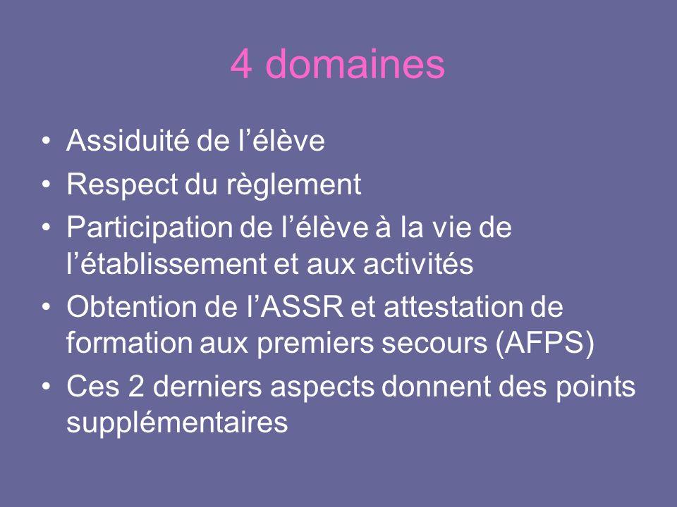 4 domaines Assiduité de lélève Respect du règlement Participation de lélève à la vie de létablissement et aux activités Obtention de lASSR et attestat