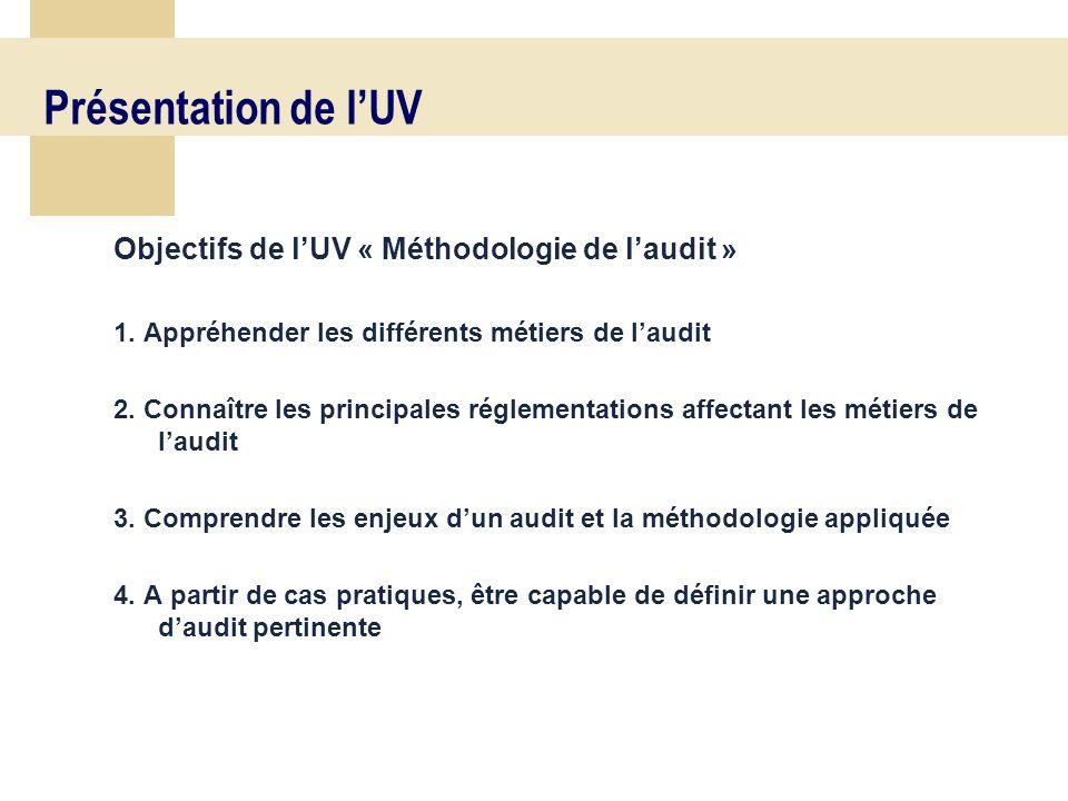 4 Objectifs de lUV « Méthodologie de laudit » 1. Appréhender les différents métiers de laudit 2.