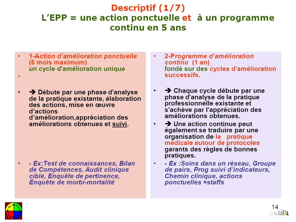 15 Descriptif (2/7) Thématique Thématique Le médecin précise son programme d EPP: Il note clairement: - le thème choisi ; - les objectifs à atteindre.