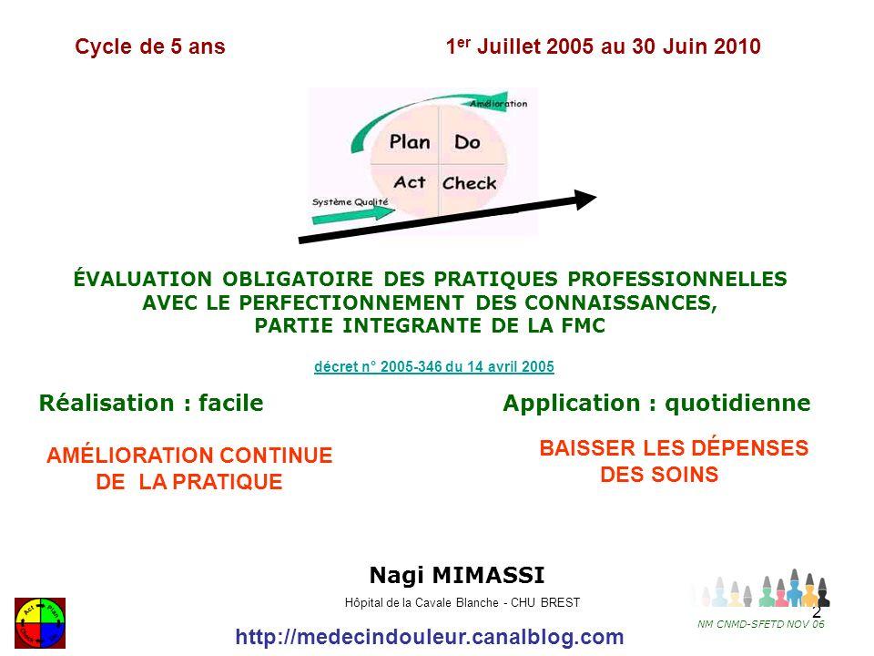3 LÉvaluation des Pratiques Professionnelles 1-Indissociable de la FMC.