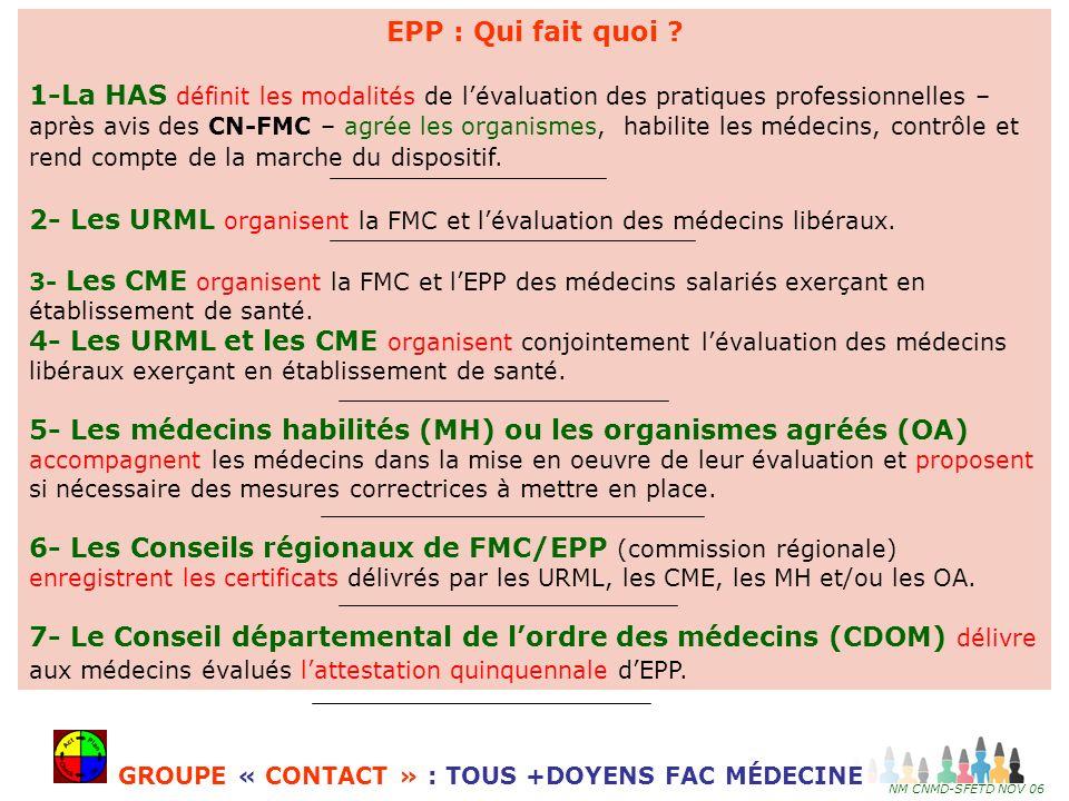 22 EPP: Qui fait quoi .