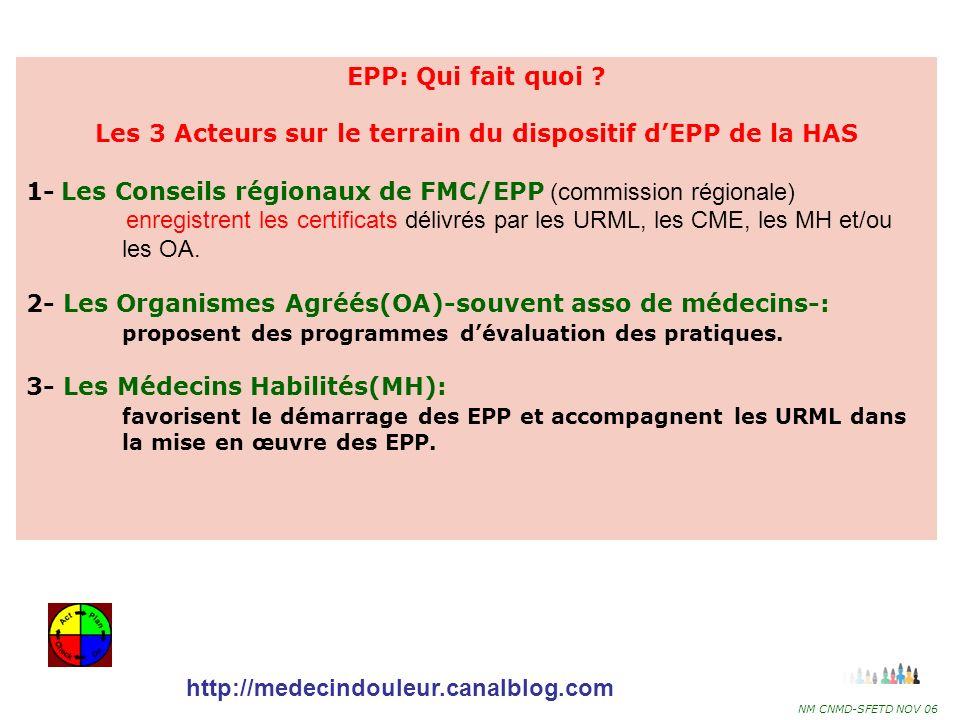 23 EPP: Qui fait quoi .