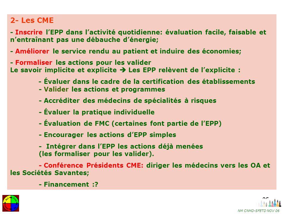 26 EPP: Qui fait quoi .