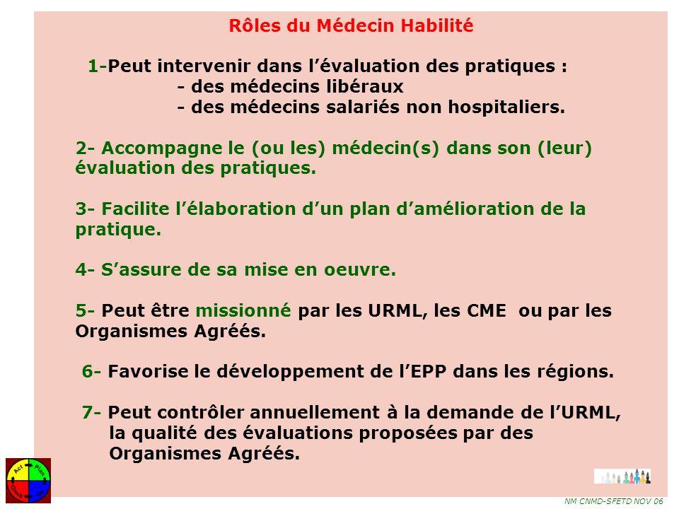 29 EPP= LES CRÉDITS (CERTIFICAT) ORGANISATION Médecin libéral: URML via MH et OA Double exercice:libéral et ES: URML+CME PH: CME ± OA Médecin Salarié non ES: MH et OA Médecin Accrédité CERTIFICATS Médecin libéral: URML après évaluation MH ou OA.