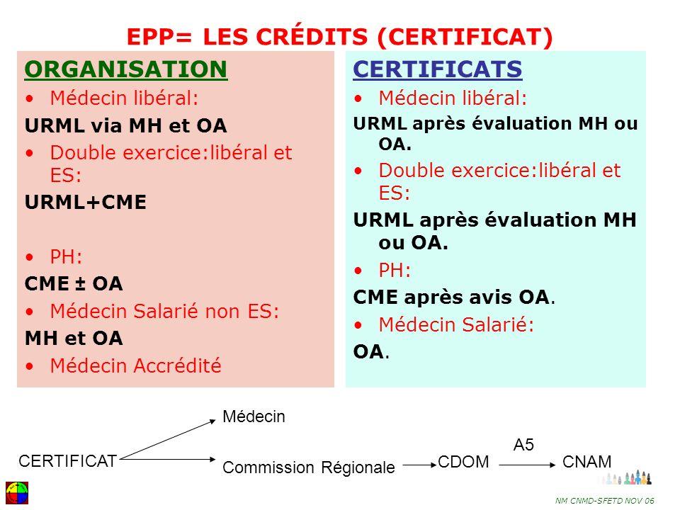30 EPP, COMMENT.
