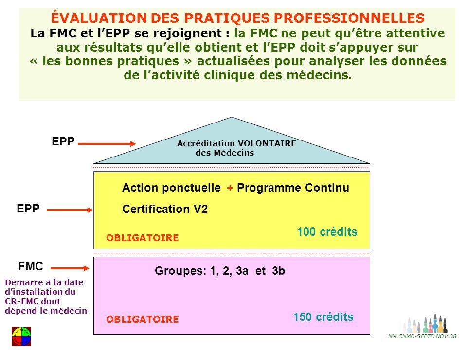 7 Objectif de lEPP Amélioration de la qualité des soins.