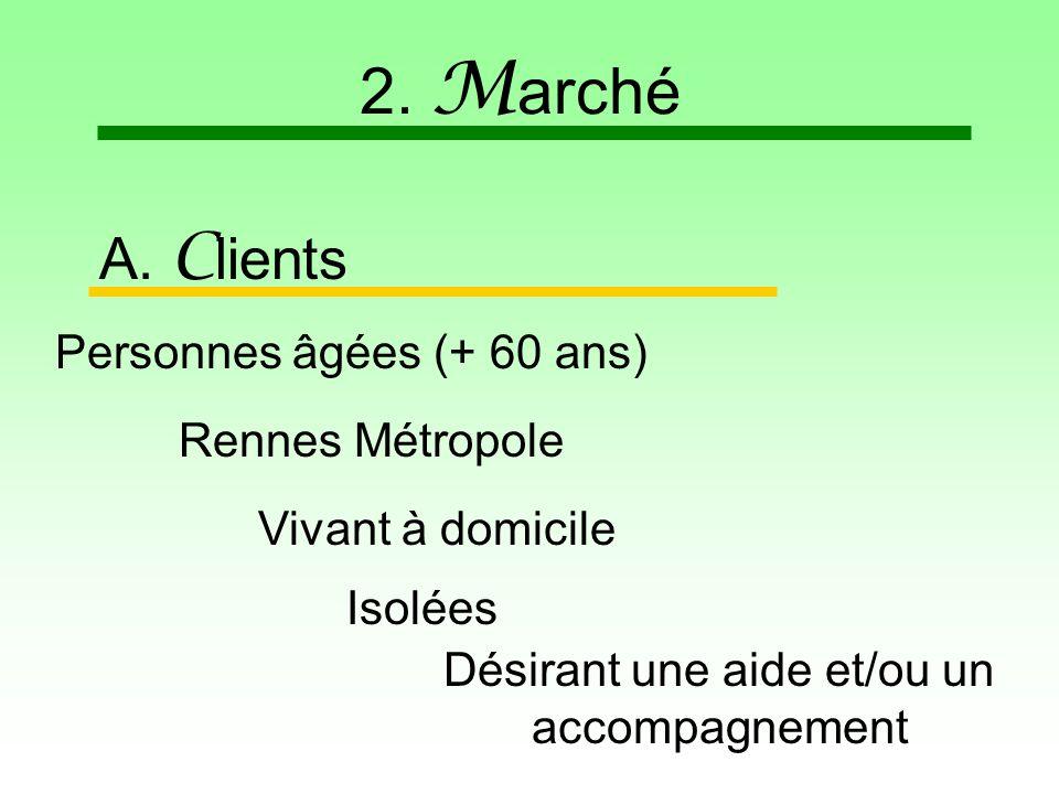 2. M arché Personnes âgées (+ 60 ans) A.