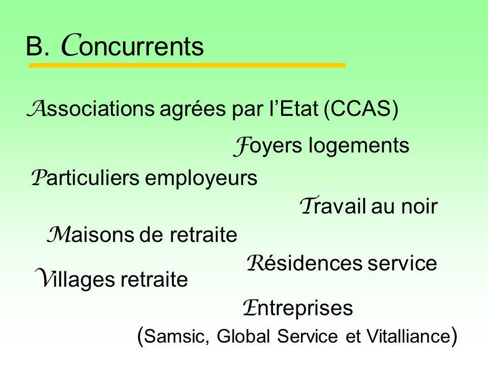 A ssociations agrées par lEtat (CCAS) B.