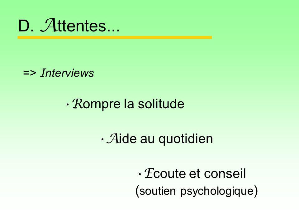 => I nterviews D. A ttentes...