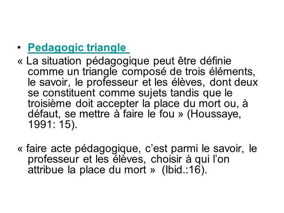 Pedagogic triangle « La situation pédagogique peut être définie comme un triangle composé de trois éléments, le savoir, le professeur et les élèves, d