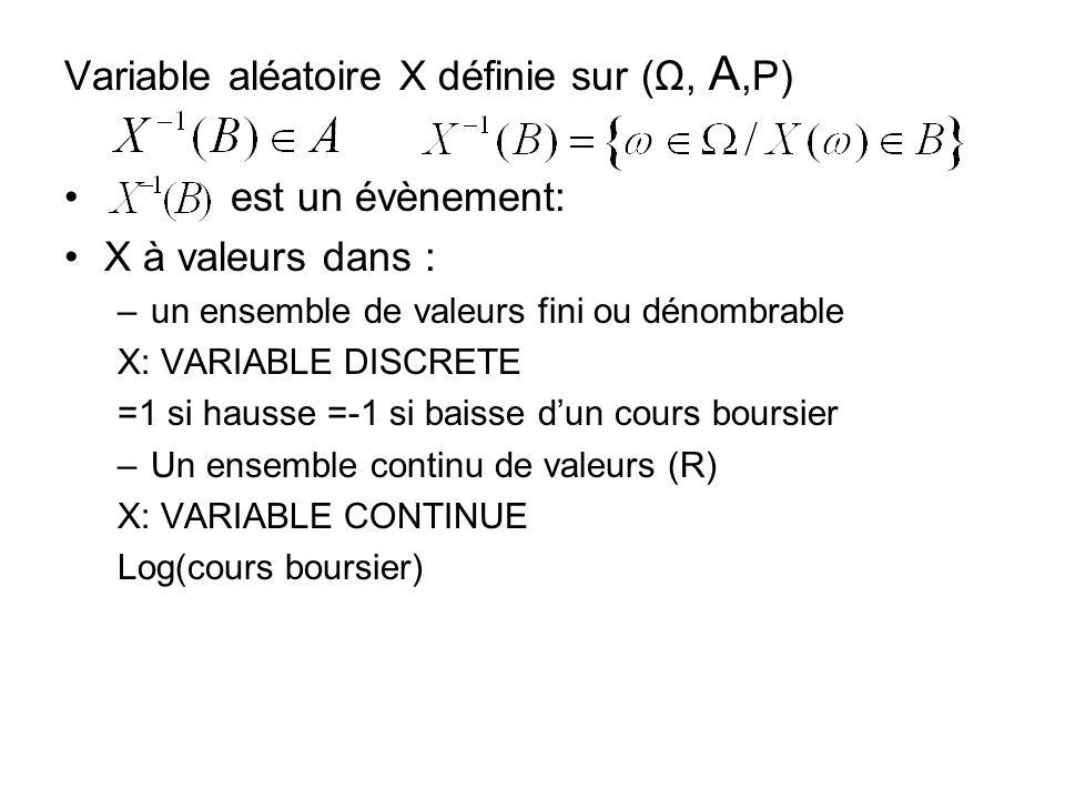 Variable aléatoire X définie sur (Ω, A,P) est un évènement: X à valeurs dans : –un ensemble de valeurs fini ou dénombrable X: VARIABLE DISCRETE =1 si hausse =-1 si baisse dun cours boursier –Un ensemble continu de valeurs (R) X: VARIABLE CONTINUE Log(cours boursier)