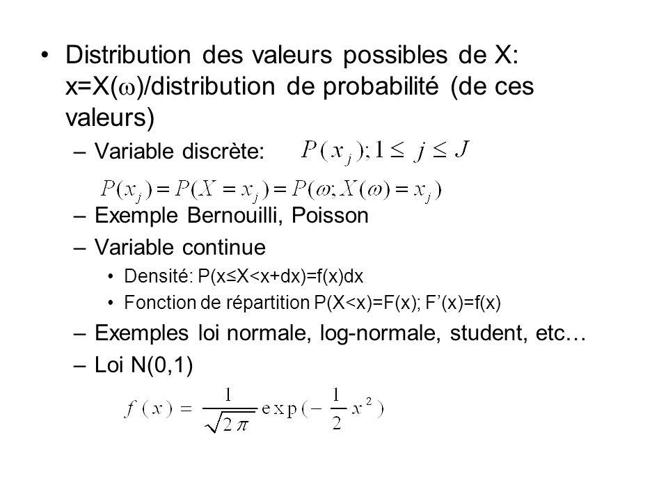 Distribution des valeurs possibles de X: x=X( )/distribution de probabilité (de ces valeurs) –Variable discrète: –Exemple Bernouilli, Poisson –Variable continue Densité: P(xX<x+dx)=f(x)dx Fonction de répartition P(X<x)=F(x); F(x)=f(x) –Exemples loi normale, log-normale, student, etc… –Loi N(0,1)