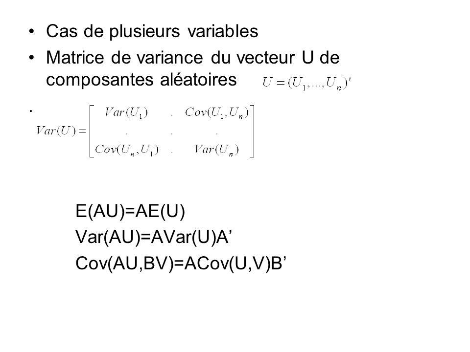 Cas de plusieurs variables Matrice de variance du vecteur U de composantes aléatoires.