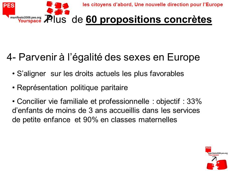 les citoyens dabord, Une nouvelle direction pour lEurope Plus de 60 propositions concrètes 4- Parvenir à légalité des sexes en Europe Saligner sur les