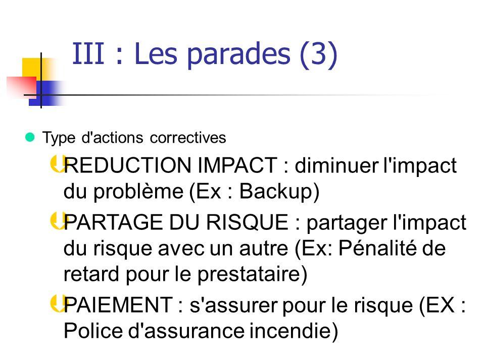 28 Démarche: III les parades Evaluer le coût de chaque parade Evaluer la difficulté de mise en œuvre de chaque parade Evaluer leffet sur les risques : 1 parade 2 risques .