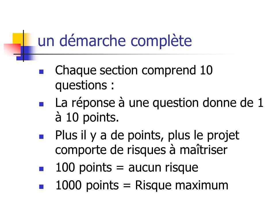 Exemple de résultat A lissu du processus dévaluation, les résultats sont : 1.