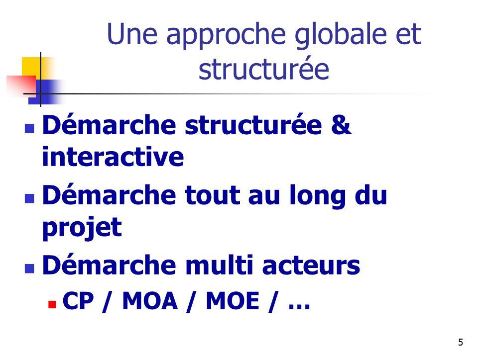 6 Démarche risques projet I.Identifier les risques II.