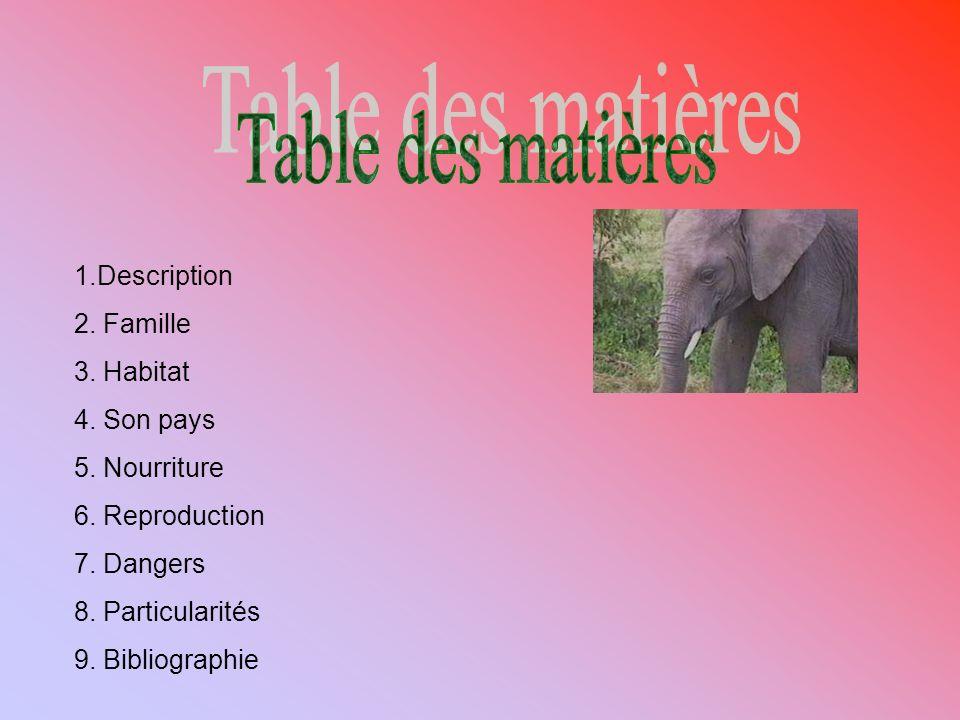 1.Description 2. Famille 3. Habitat 4. Son pays 5. Nourriture 6. Reproduction 7. Dangers 8. Particularités 9. Bibliographie