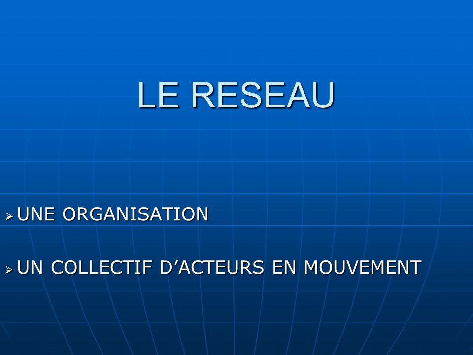 LE RESEAU UNE ORGANISATION UNE ORGANISATION UN COLLECTIF DACTEURS EN MOUVEMENT UN COLLECTIF DACTEURS EN MOUVEMENT