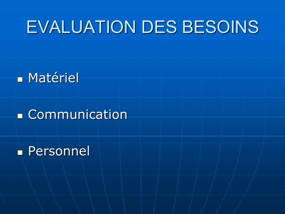 EVALUATION DES BESOINS Matériel Matériel Communication Communication Personnel Personnel