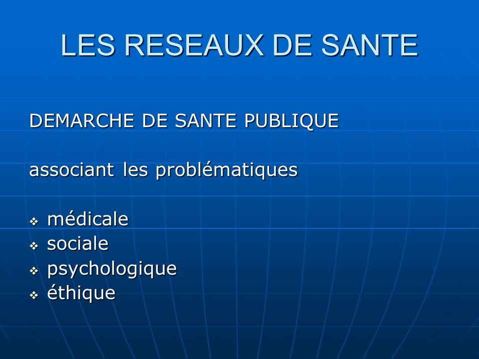 LES RESEAUX DE SANTE DEMARCHE DE SANTE PUBLIQUE associant les problématiques médicale médicale sociale sociale psychologique psychologique éthique éthique