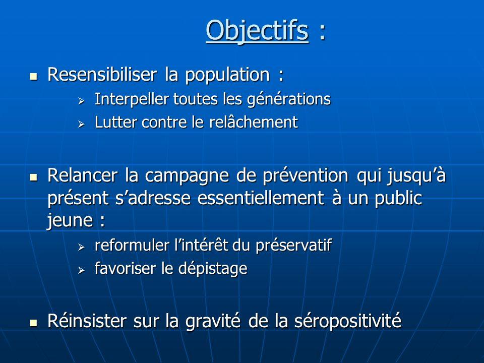 Objectifs : Resensibiliser la population : Resensibiliser la population : Interpeller toutes les générations Interpeller toutes les générations Lutter