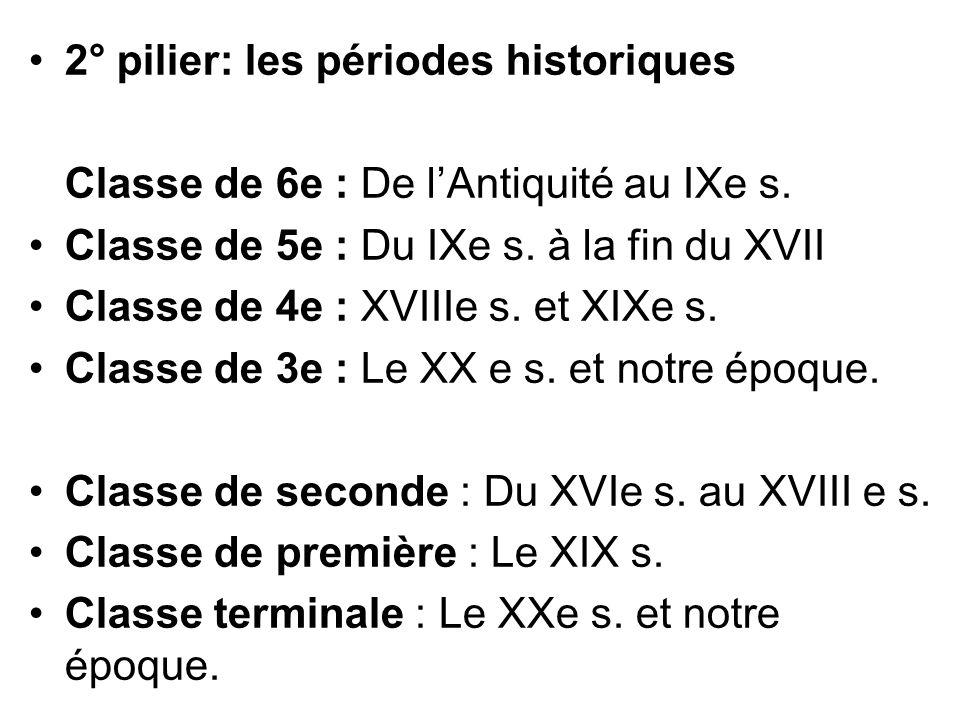 2° pilier: les périodes historiques Classe de 6e : De lAntiquité au IXe s. Classe de 5e : Du IXe s. à la fin du XVII Classe de 4e : XVIIIe s. et XIXe
