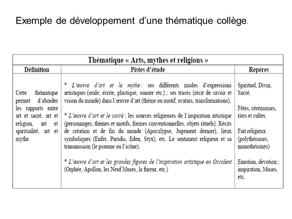 Exemple de développement dune thématique collège.
