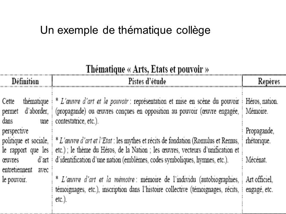 Un exemple de thématique collège