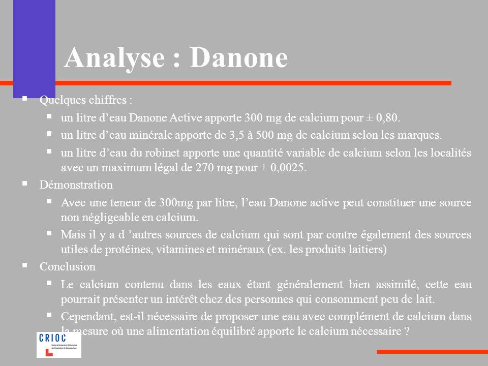 Analyse : Danone Quelques chiffres : un litre deau Danone Active apporte 300 mg de calcium pour ± 0,80. un litre deau minérale apporte de 3,5 à 500 mg
