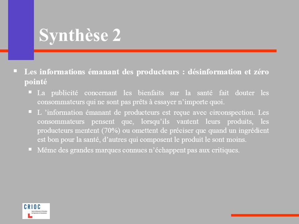 Synthèse 2 Les informations émanant des producteurs : désinformation et zéro pointé La publicité concernant les bienfaits sur la santé fait douter les