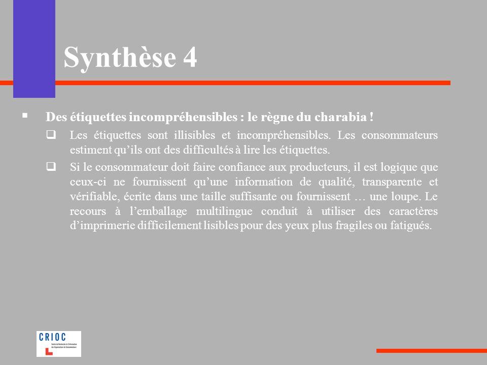 Synthèse 4 Des étiquettes incompréhensibles : le règne du charabia ! Les étiquettes sont illisibles et incompréhensibles. Les consommateurs estiment q