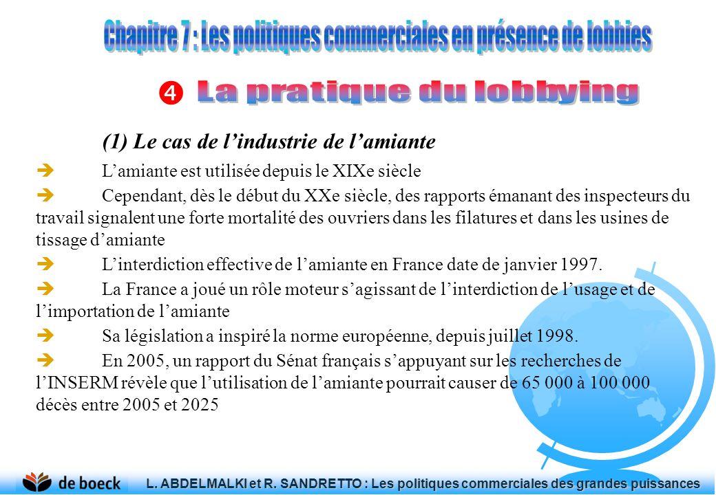 (1) Le cas de lindustrie de lamiante Lamiante est utilisée depuis le XIXe siècle Cependant, dès le début du XXe siècle, des rapports émanant des inspe