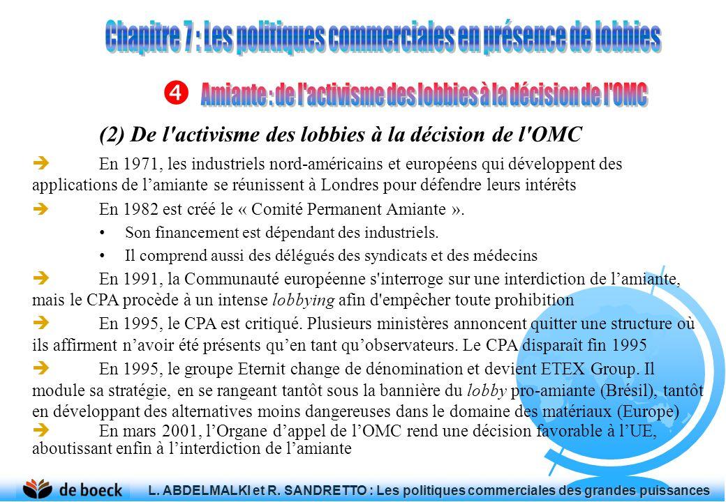 (2) De l'activisme des lobbies à la décision de l'OMC En 1971, les industriels nord-américains et européens qui développent des applications de lamian