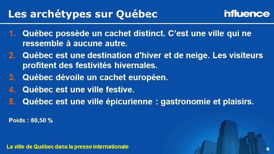 La ville de Québec dans la presse internationale 88 Les archétypes sur Québec 1.Québec possède un cachet distinct.