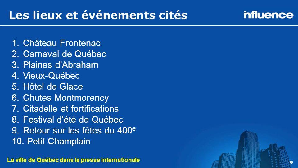 La ville de Québec dans la presse internationale 10 Les 4 grands chantiers 10 Mentions des quatre grands chantiers Poids Québec, animée à lannée longue38,99 % Québec, empreinte dun hiver magique26,71 % Québec, ville au naturel22,38 % Québec branchée sur le Fleuve11,92 % Total100,00 %