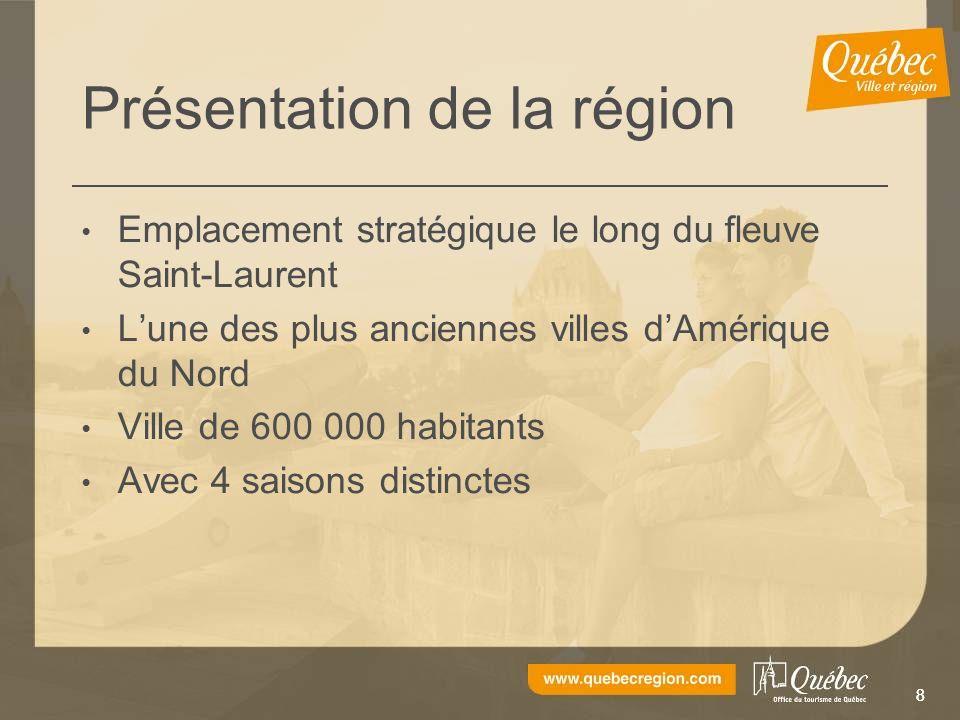 88 Emplacement stratégique le long du fleuve Saint-Laurent Lune des plus anciennes villes dAmérique du Nord Ville de 600 000 habitants Avec 4 saisons distinctes