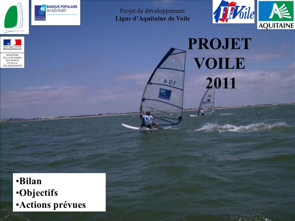Projet de développement Ligue dAquitaine de Voile PROJET VOILE 2011 Bilan Objectifs Actions prévues
