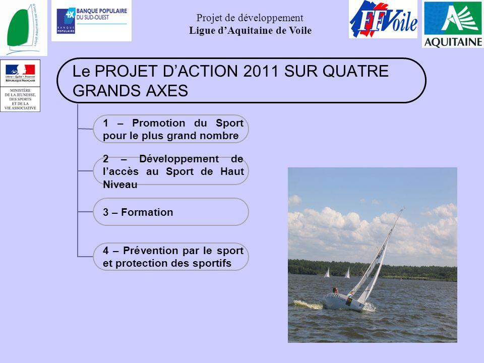 Projet de développement Ligue dAquitaine de Voile Le PROJET DACTION 2011 SUR QUATRE GRANDS AXES 1 – Promotion du Sport pour le plus grand nombre 2 – D