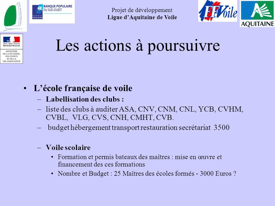 Projet de développement Ligue dAquitaine de Voile Les actions à poursuivre Lécole française de voile –Labellisation des clubs : –liste des clubs à aud