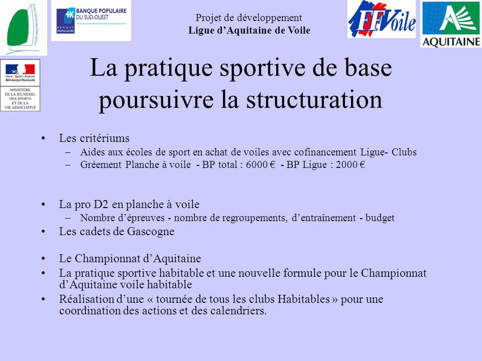 Projet de développement Ligue dAquitaine de Voile La pratique sportive de base poursuivre la structuration Les critériums –Aides aux écoles de sport e