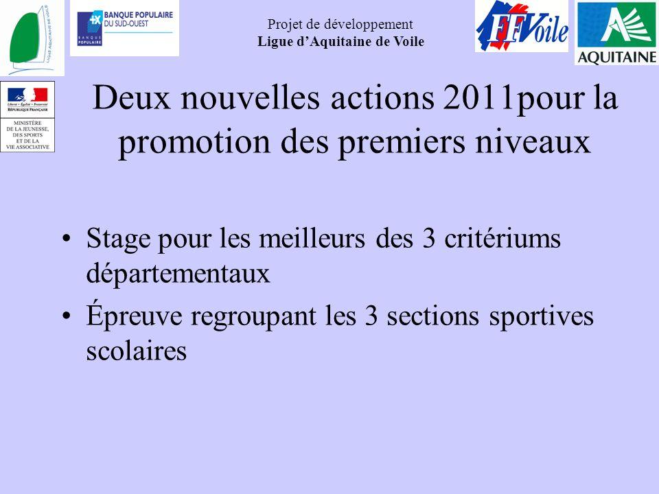 Projet de développement Ligue dAquitaine de Voile Deux nouvelles actions 2011pour la promotion des premiers niveaux Stage pour les meilleurs des 3 cri