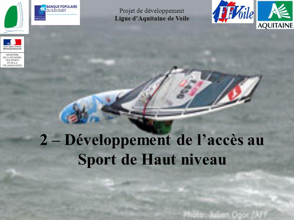 Projet de développement Ligue dAquitaine de Voile 2 – Développement de laccès au Sport de Haut niveau