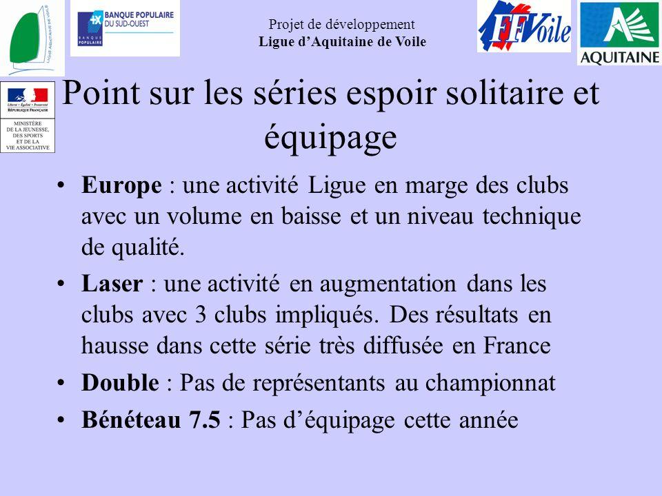 Projet de développement Ligue dAquitaine de Voile Point sur les séries espoir solitaire et équipage Europe : une activité Ligue en marge des clubs ave
