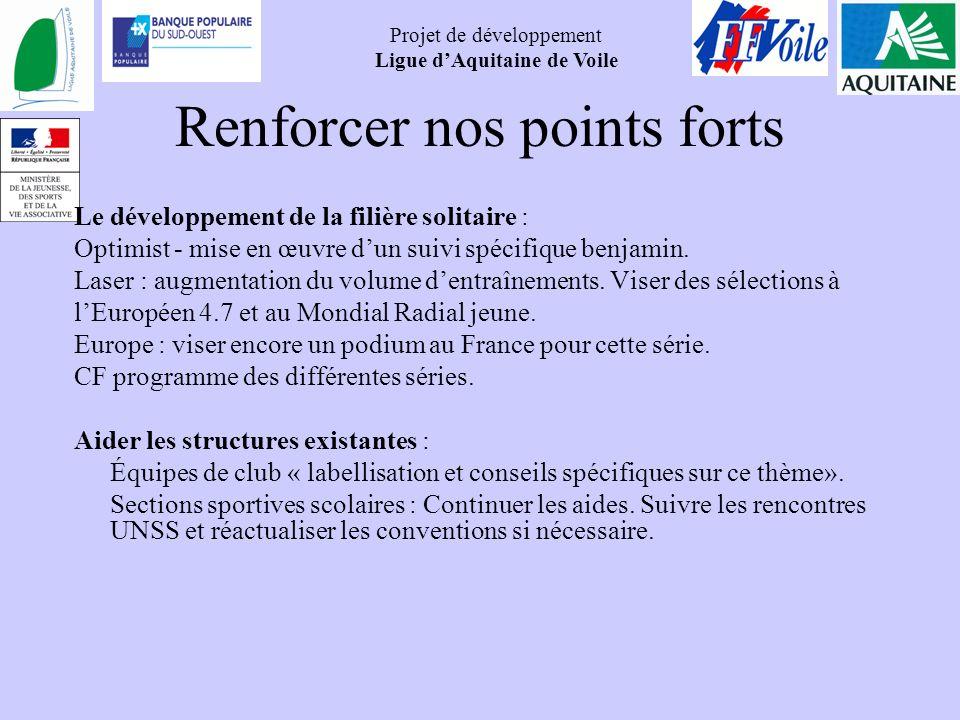Projet de développement Ligue dAquitaine de Voile Renforcer nos points forts Le développement de la filière solitaire : Optimist - mise en œuvre dun s