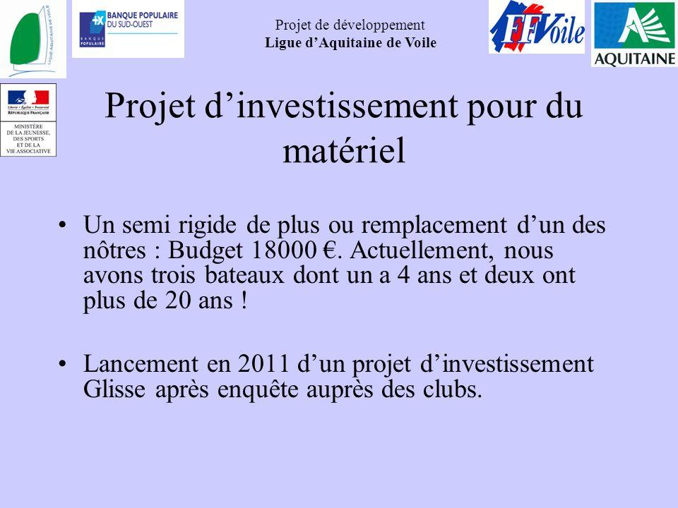 Projet de développement Ligue dAquitaine de Voile Projet dinvestissement pour du matériel Un semi rigide de plus ou remplacement dun des nôtres : Budg
