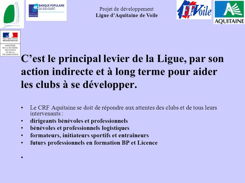 Projet de développement Ligue dAquitaine de Voile Cest le principal levier de la Ligue, par son action indirecte et à long terme pour aider les clubs