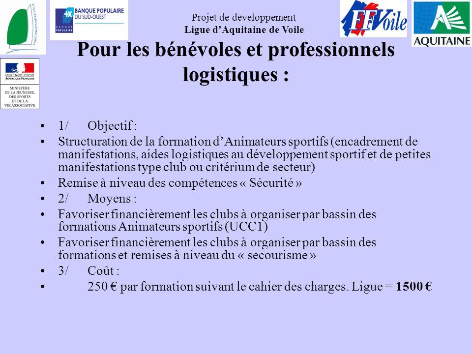 Projet de développement Ligue dAquitaine de Voile Pour les bénévoles et professionnels logistiques : 1/Objectif : Structuration de la formation dAnima